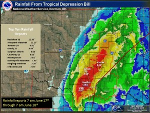 This is the Weather Service's final rainfall total in Oklahoma from Tropical Storm Bill last week.