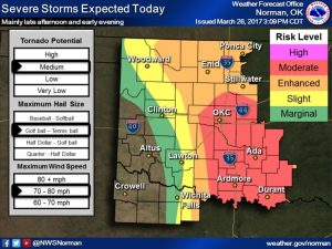 Our Sunday started with this rather dire forecast map, that turned out to be right on the money. We live in Ada, which is at the center of the red zone.
